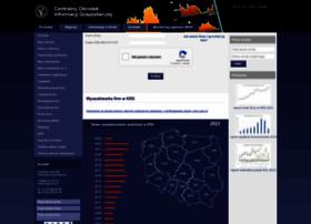 coig.com.pl