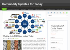 commodity-calls-updates.blogspot.in