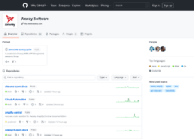 community.appcelerator.com