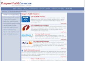 comparehealthinsurance.co.in
