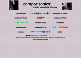 comparisonics.com