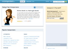 comparisonz.com