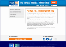 competitiveworkforce.com