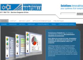 compresseurindustriel.com