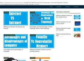 computersciencementor.com