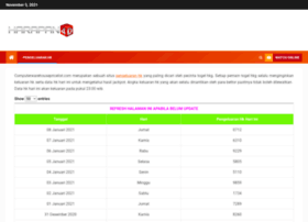 computerwarehousepricelist.com