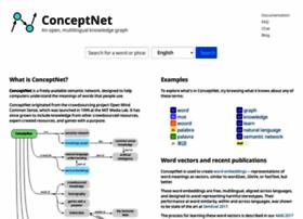conceptnet.io