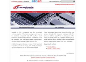 conceptronic.com