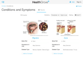 conditions.healthgrove.com