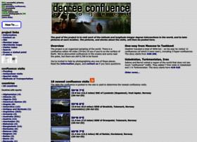 confluence.org