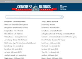 congressratings.com