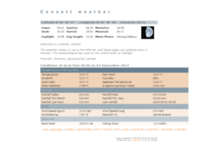 consettweather.co.uk