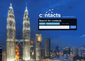 contacts.com.my