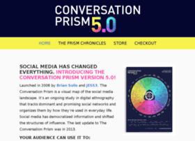 conversationprism.com