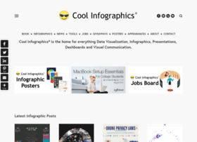 coolinfographics.blogspot.com