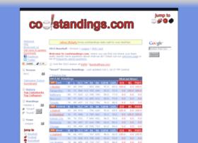 coolstandings.com
