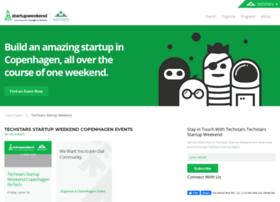 copenhagenhealth.startupweekend.org
