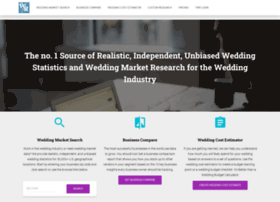 costofwedding.com
