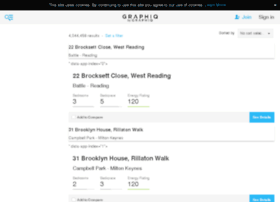 council-housing.findthebest-re.co.uk