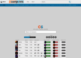 counterstats.net