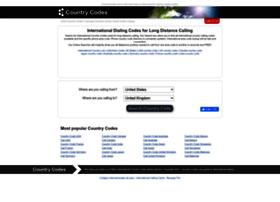 countrycodes.com