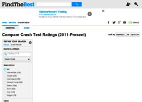 crash-test-ratings.findthedata.org