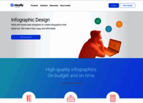 create.visual.ly
