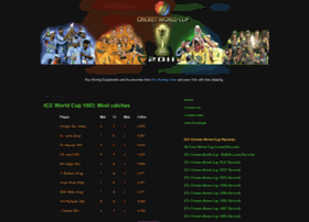 cricket-worldcup-updates.blogspot.com
