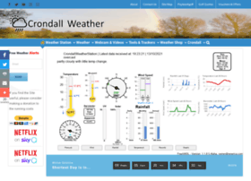 crondallweather.co.uk