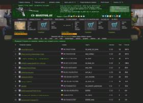 cs-monitor.su