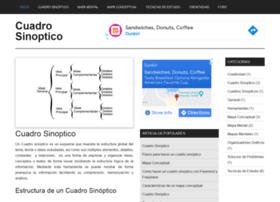 cuadrosinoptico.com
