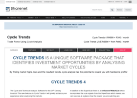 cycletrends.net
