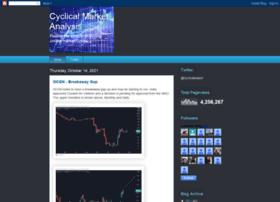 cyclicalmarketanalysis.blogspot.com.au