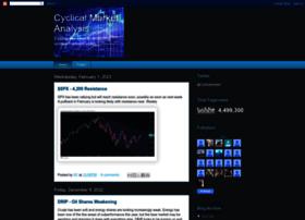 cyclicalmarketanalysis.blogspot.com