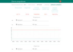 dane-pogodowe.pl