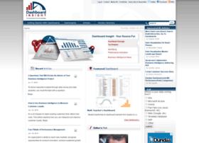 dashboardinsight.com