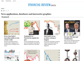 data.afr.com