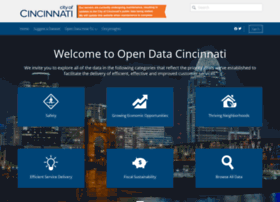 data.cincinnati-oh.gov