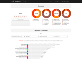 data.myworld2015.org