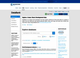 databank.worldbank.org