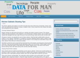 dataforman.com