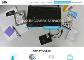 datanalyzers.com