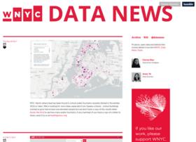 datanews.tumblr.com