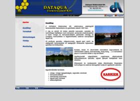 dataqua.com