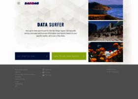 datasurfer.sandag.org