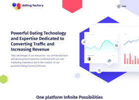 datingfactory.cz