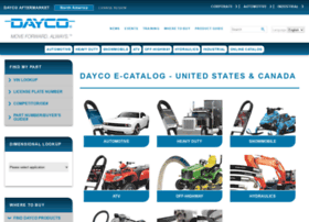 daycoproducts.com