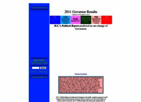 dcpoliticalreport.com