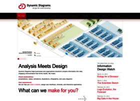 dd.dynamicdiagrams.com