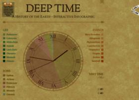 deeptime.info
